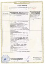 Сертификат соответствия требованиям ТР ТС 0192011 - Стропы 1
